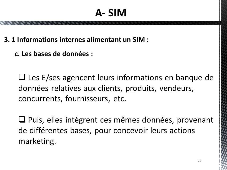 22  Les E/ses agencent leurs informations en banque de données relatives aux clients, produits, vendeurs, concurrents, fournisseurs, etc.  Puis, ell