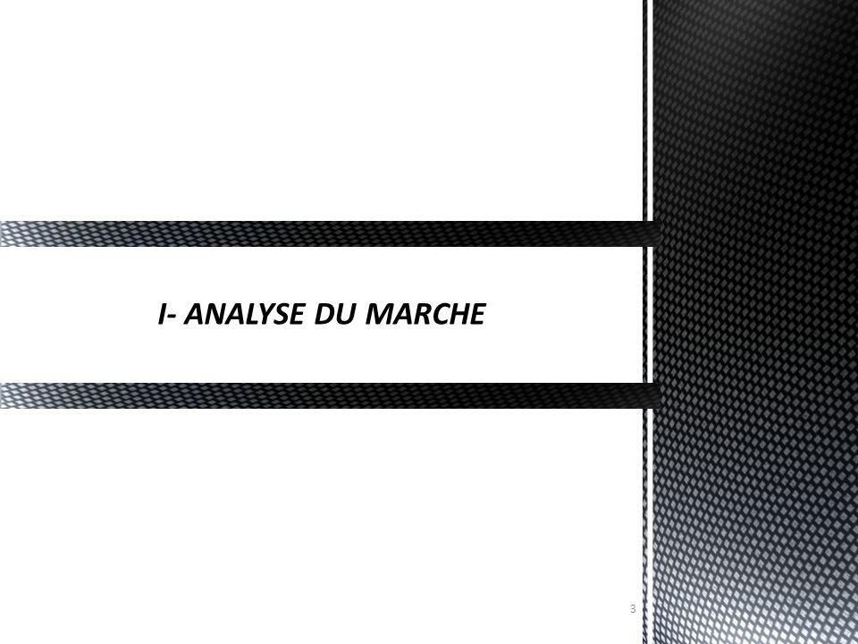 I- ANALYSE DU MARCHE 3