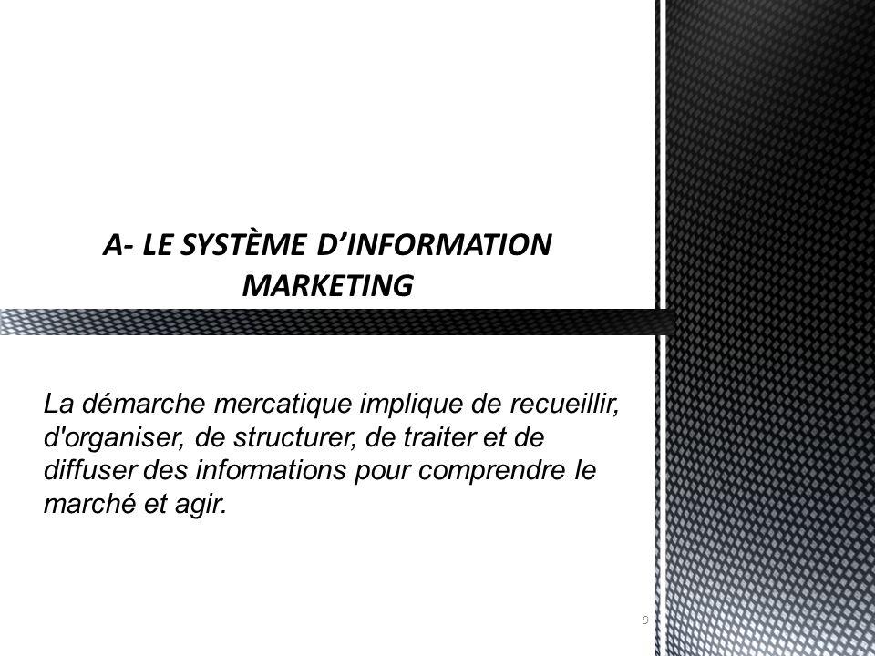 A- LE SYSTÈME D'INFORMATION MARKETING 9 La démarche mercatique implique de recueillir, d'organiser, de structurer, de traiter et de diffuser des infor