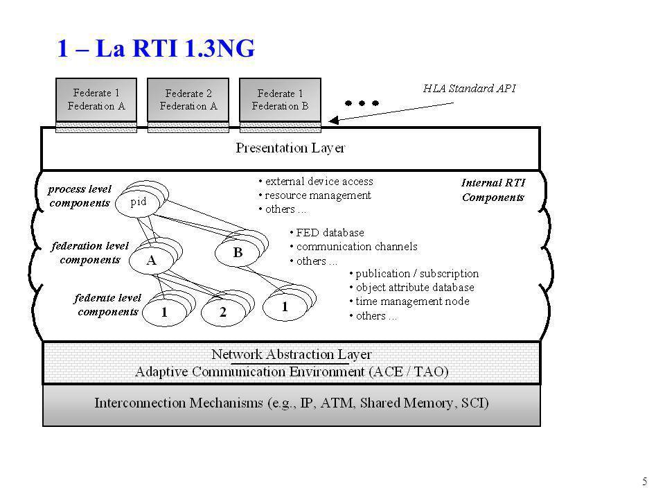 6 Paquetages (ensembles de classes) –Couche Présentation plusieurs fédérés et plusieurs fédérations dans un seul processus –Modèle de processus gère les différents modèles de « threading » –Gestion des données gère la publication, l'abonnement, la propriété et le routage des données des fédérations –Gestion du temps gère la synchronisation du traitement des événements par les fédérés d'une simulation –Couche d'abstraction Réseau sépare les composants internes de la RTI de tout ce qui concerne l'OS et les mécanismes d'interconnexion