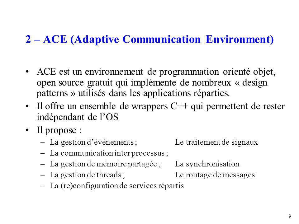 9 2 – ACE (Adaptive Communication Environment) ACE est un environnement de programmation orienté objet, open source gratuit qui implémente de nombreux « design patterns » utilisés dans les applications réparties.