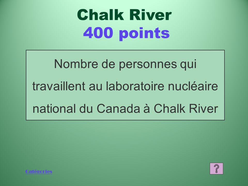 Catégories Qu'est-ce que l'Ontario Chalk River 200 points