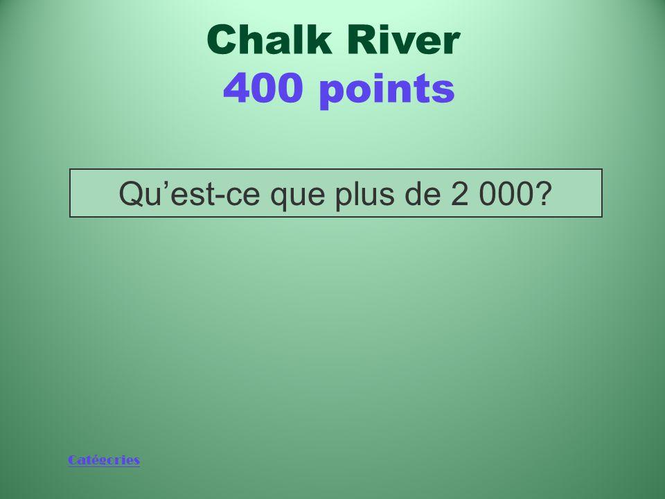 Catégories Nombre de personnes qui travaillent au laboratoire nucléaire national du Canada à Chalk River Chalk River 400 points
