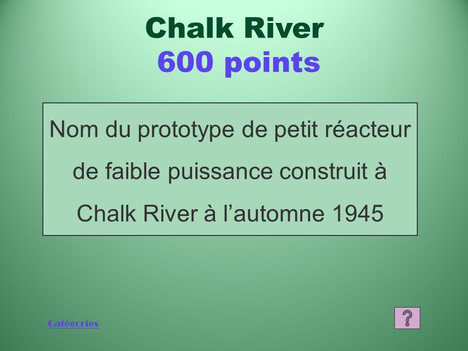 Catégories Qu'est-ce que plus de 2 000 Chalk River 400 points