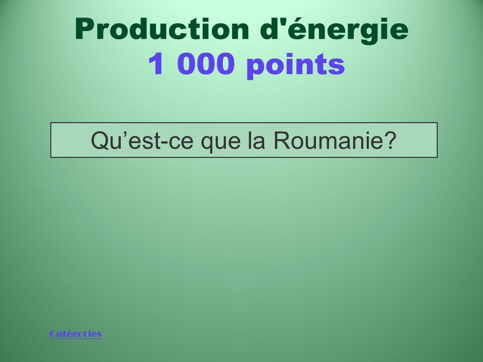 Catégories Pays où se trouve la première centrale CANDU en Europe, soit Cernavoda 1 Production d énergie 1 000 points