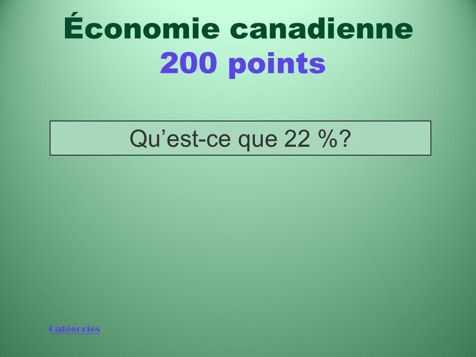Catégories Pourcentage de la production mondiale d'uranium que le Canada extrait des mines de la Saskatchewan Économie canadienne 200 points
