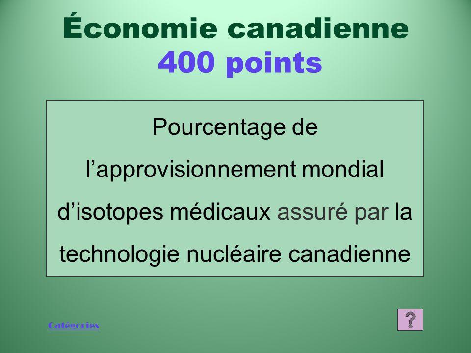 Catégories Qu'est-ce que 22 % Économie canadienne 200 points