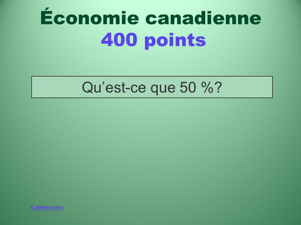 Catégories Pourcentage de l'approvisionnement mondial d'isotopes médicaux assuré par la technologie nucléaire canadienne Économie canadienne 400 points