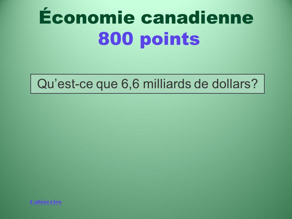 Catégories Montant que le Canada tire annuellement de la production de biens et services dans l'industrie nucléaire Économie canadienne 800 points