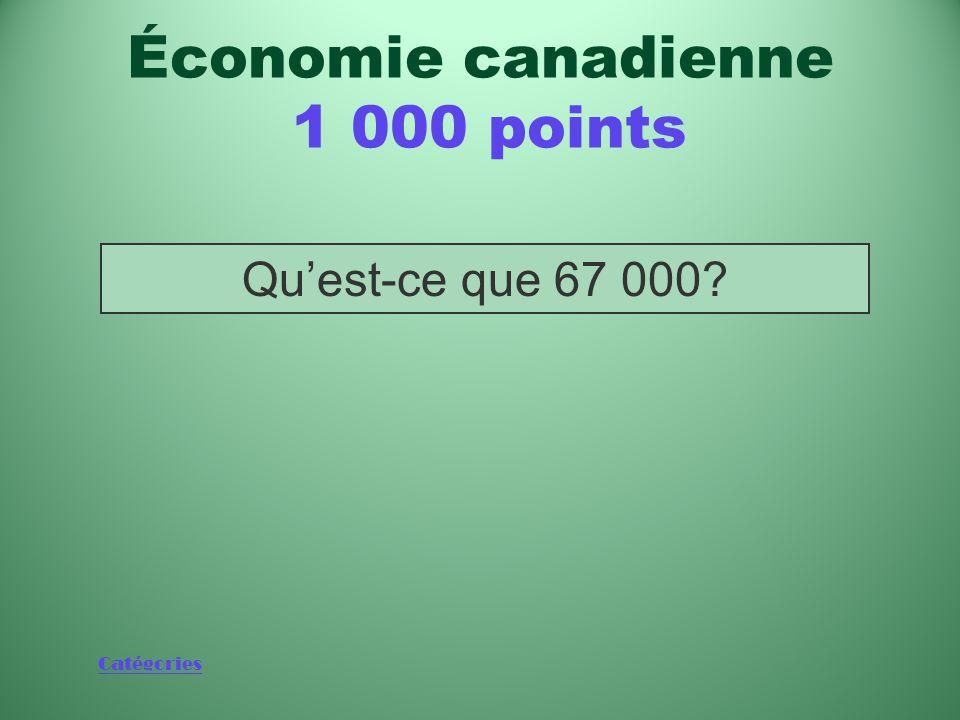 Catégories Nombre total d'emplois directement ou indirectement liés à la production d'énergie nucléaire au Canada Économie canadienne 1 000 points