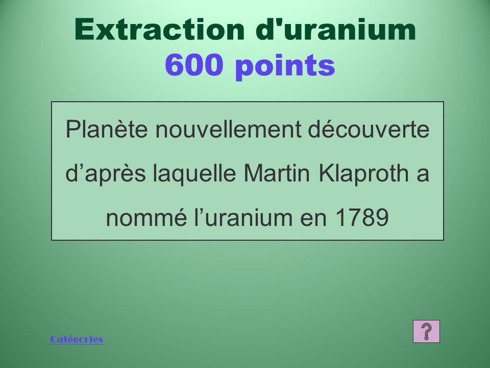 Catégories Qu'est-ce que le Canada Extraction d uranium 400 points