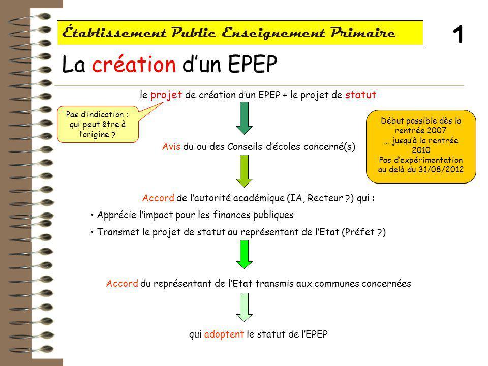 2 Établissement Public Enseignement Primaire Le statut de l'EPEP Le statut de l'EPEP 1.
