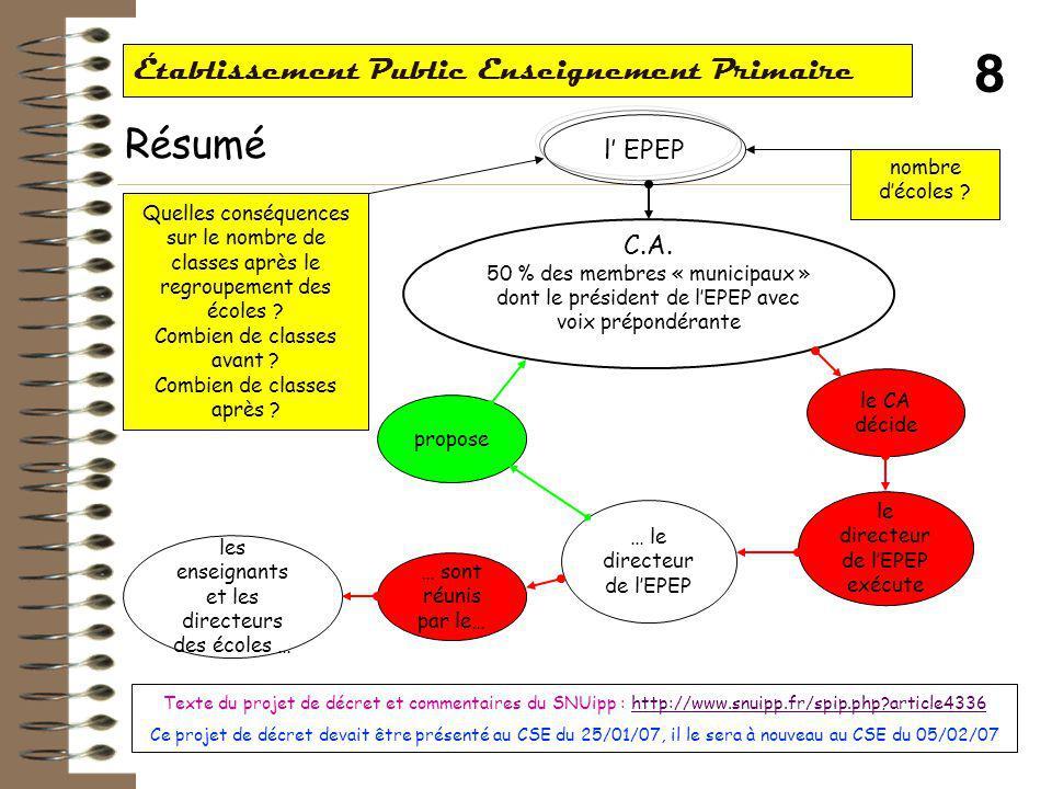 8 Établissement Public Enseignement Primaire Résumé l' EPEP C.A.