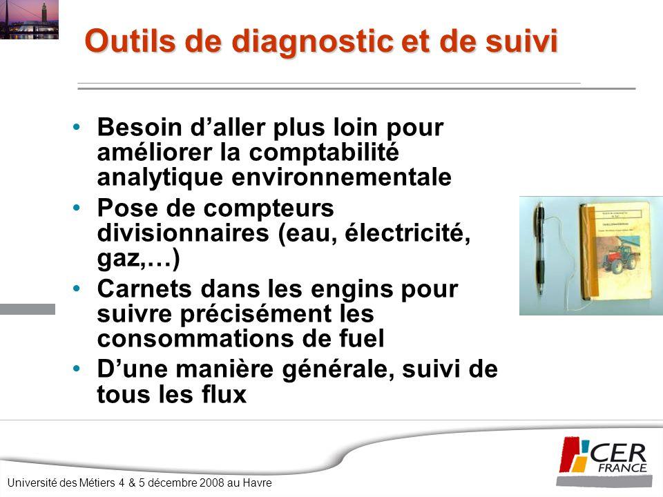 Université des Métiers 4 & 5 décembre 2008 au Havre Outils de diagnostic et de suivi Besoin d'aller plus loin pour améliorer la comptabilité analytiqu