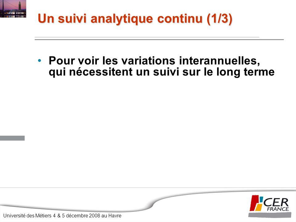 Université des Métiers 4 & 5 décembre 2008 au Havre Un suivi analytique continu (1/3) Pour voir les variations interannuelles, qui nécessitent un suiv