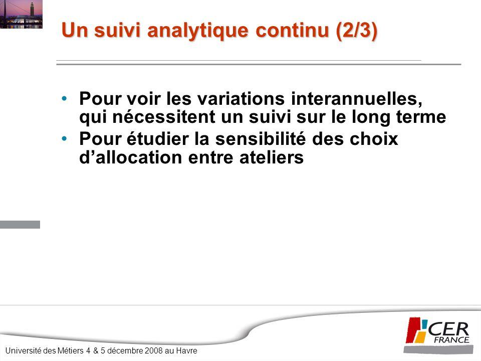 Université des Métiers 4 & 5 décembre 2008 au Havre Un suivi analytique continu (2/3) Pour voir les variations interannuelles, qui nécessitent un suivi sur le long terme Pour étudier la sensibilité des choix d'allocation entre ateliers