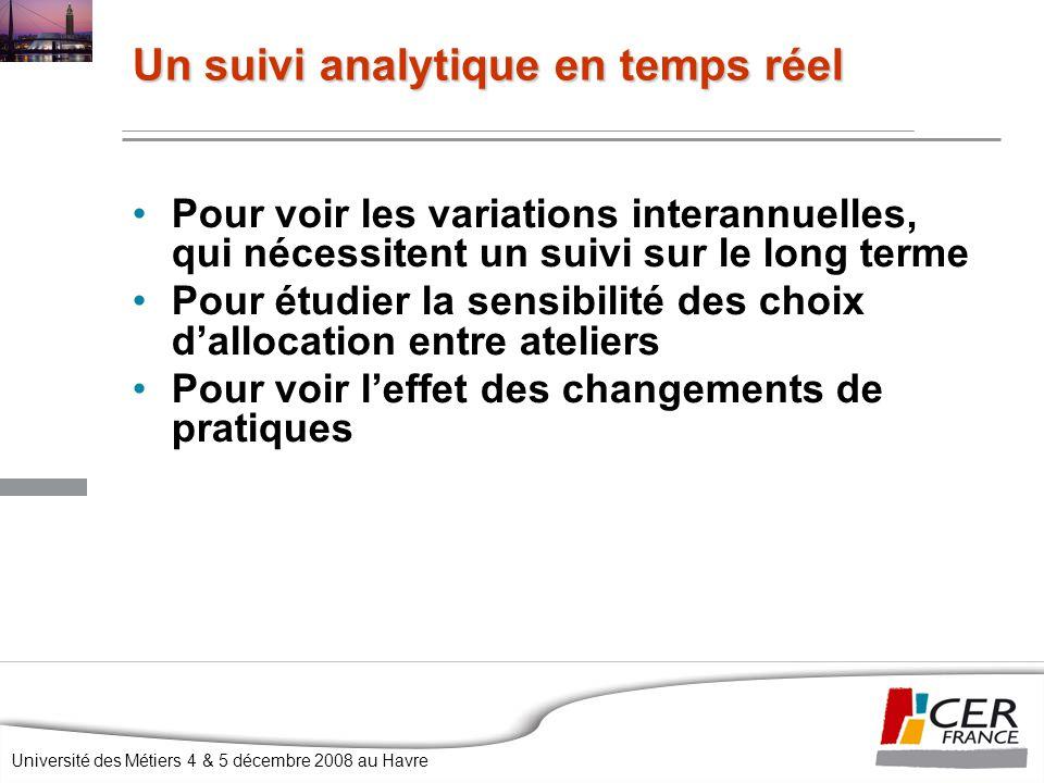 Université des Métiers 4 & 5 décembre 2008 au Havre Un suivi analytique en temps réel Pour voir les variations interannuelles, qui nécessitent un suiv