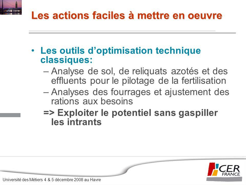 Université des Métiers 4 & 5 décembre 2008 au Havre Les actions faciles à mettre en oeuvre Les outils d'optimisation technique classiques: –Analyse de