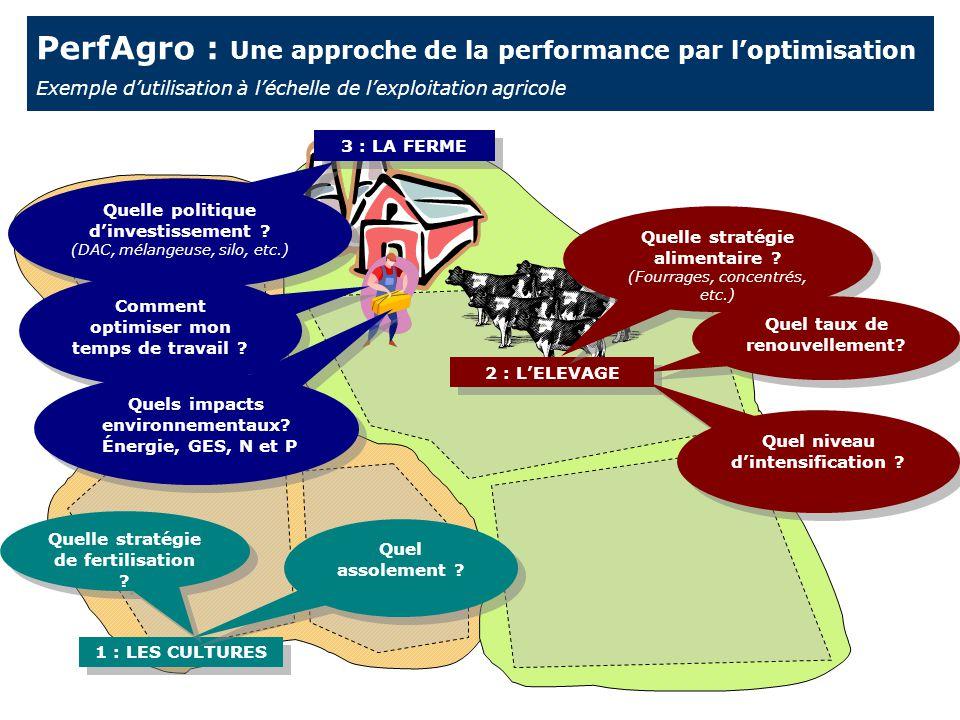 Université des Métiers 4 & 5 décembre 2008 au Havre 1 : LES CULTURES 2 : L'ELEVAGE Vente animaux 3 : LA FERME Quel assolement .