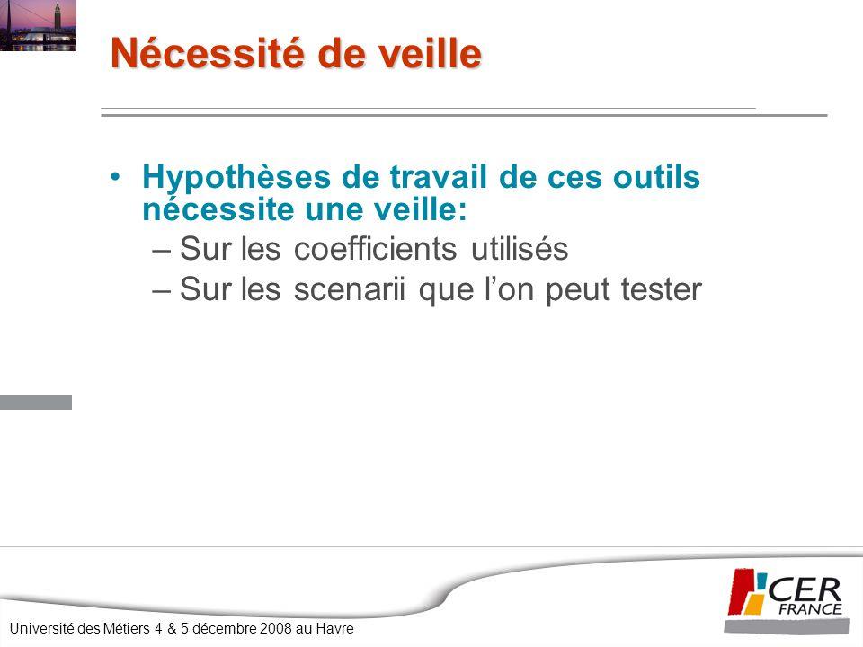 Université des Métiers 4 & 5 décembre 2008 au Havre Nécessité de veille Hypothèses de travail de ces outils nécessite une veille: –Sur les coefficient