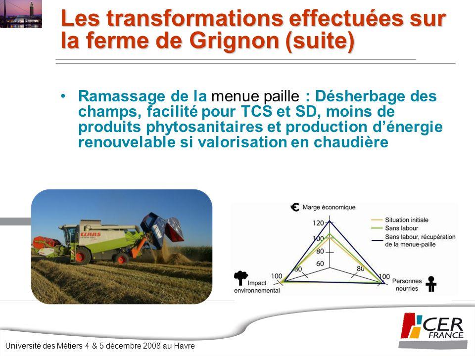 Université des Métiers 4 & 5 décembre 2008 au Havre Les transformations effectuées sur la ferme de Grignon (suite) Ramassage de la menue paille : Désherbage des champs, facilité pour TCS et SD, moins de produits phytosanitaires et production d'énergie renouvelable si valorisation en chaudière