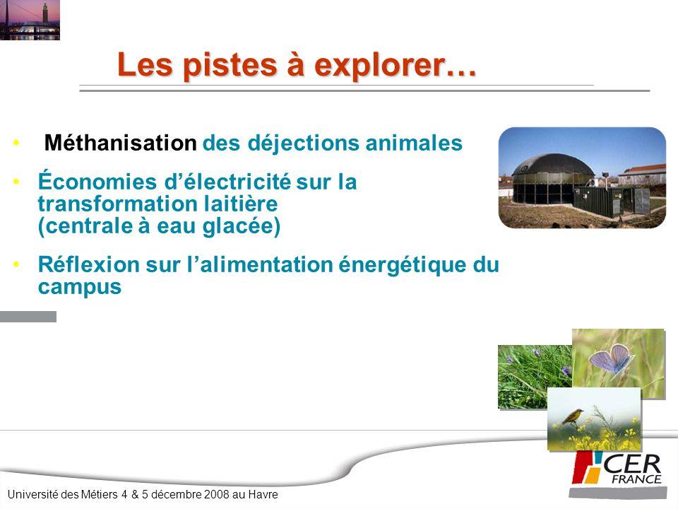 Université des Métiers 4 & 5 décembre 2008 au Havre Méthanisation des déjections animales Économies d'électricité sur la transformation laitière (cent