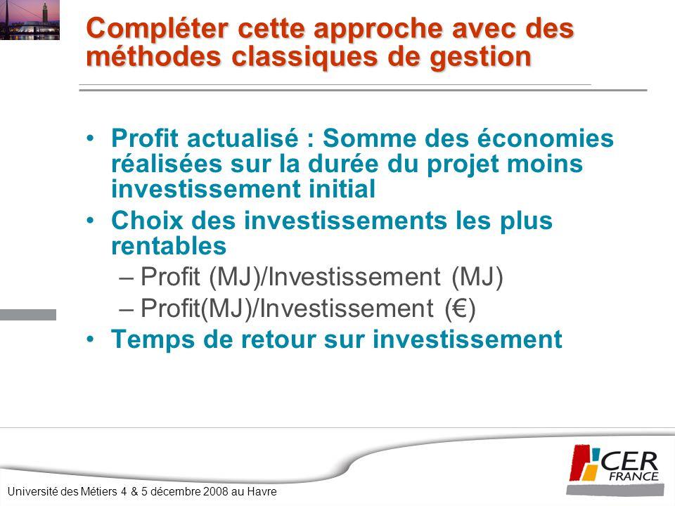 Université des Métiers 4 & 5 décembre 2008 au Havre Compléter cette approche avec des méthodes classiques de gestion Profit actualisé : Somme des économies réalisées sur la durée du projet moins investissement initial Choix des investissements les plus rentables –Profit (MJ)/Investissement (MJ) –Profit(MJ)/Investissement (€) Temps de retour sur investissement