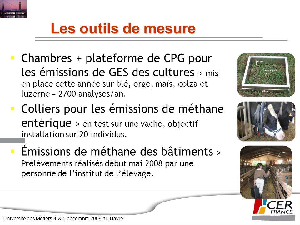 Université des Métiers 4 & 5 décembre 2008 au Havre  Chambres + plateforme de CPG pour les émissions de GES des cultures > mis en place cette année sur blé, orge, maïs, colza et luzerne = 2700 analyses/an.
