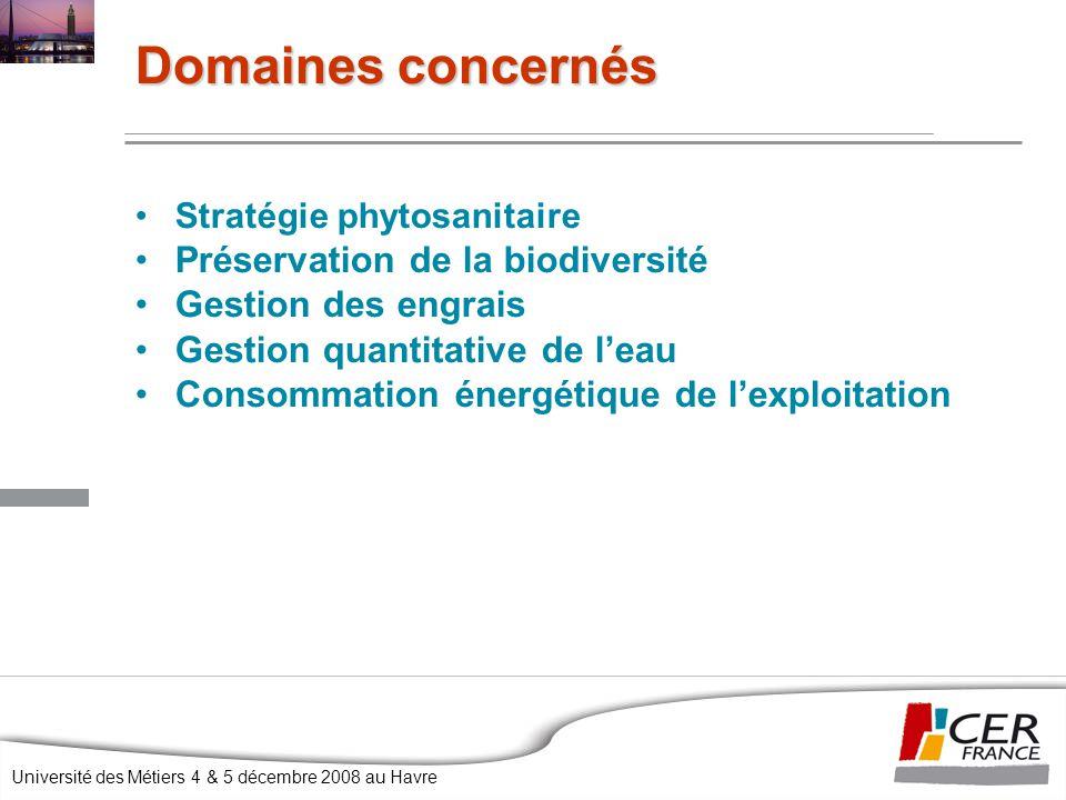 Université des Métiers 4 & 5 décembre 2008 au Havre Stratégie phytosanitaire Préservation de la biodiversité Gestion des engrais Gestion quantitative de l'eau Consommation énergétique de l'exploitation Domaines concernés