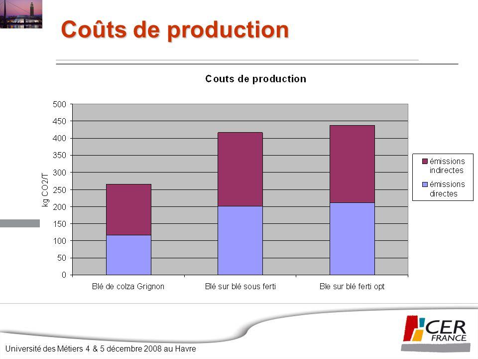 Université des Métiers 4 & 5 décembre 2008 au Havre Coûts de production