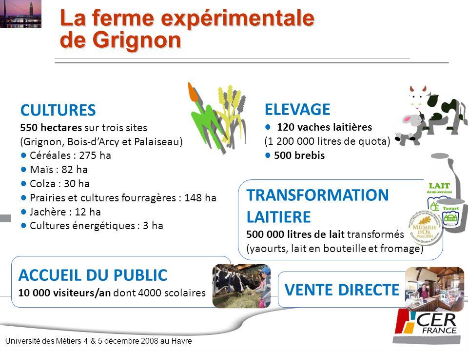 Université des Métiers 4 & 5 décembre 2008 au Havre Nécessité de veille Hypothèses de travail de ces outils nécessite une veille: –Sur les coefficients utilisés –Sur les scenarii que l'on peut tester