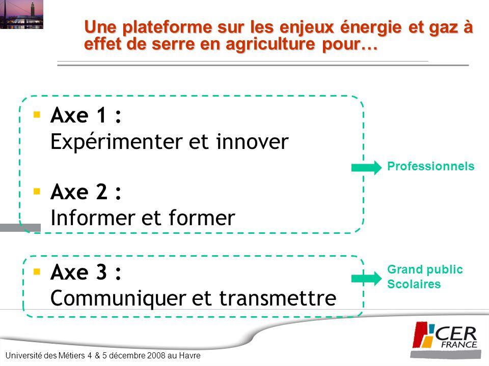 Université des Métiers 4 & 5 décembre 2008 au Havre Une plateforme sur les enjeux énergie et gaz à effet de serre en agriculture pour…  Axe 1 : Expérimenter et innover  Axe 2 : Informer et former  Axe 3 : Communiquer et transmettre Professionnels Grand public Scolaires