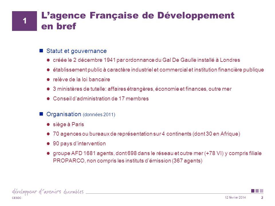 12 février 2014 CESOC 3 L'agence Française de Développement en bref – Activité (2013) subventions, prêts, garanties, participation en fonds propres contribution à 31% de l'aide publique au développement de la France 7,8 milliards d'euros d'engagements dont : 209 MEUR de subventions 2 792 MEUR de prêts souverains 1 411 MEUR de prêts non souverains 1 013 MEUR d'engagements par PROPARCO 1 508 MEUR d'engagements dans l'Outre-mer français 3 milliards d'euros pour l'Afrique, dont : 2,4 Mds par l'AFD 700 MEUR pour les PPP 2
