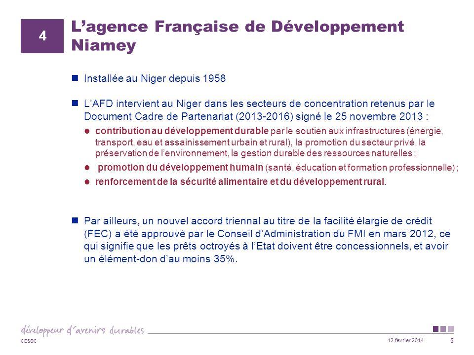 12 février 2014 CESOC 6 L'agence Française de Développement Niamey Secteurs d'interventions DCP 2006-2010 : éducation santé eau et assainissement Au cours des cinq dernières années, les financements de l'AFD ont porté sur les secteurs suivants : Eau et infrastructures en zones rurales et en milieu urbain Education Formation Professionnelle Santé Energie ONG Projets à vocation régionale : Autorité du Bassin du Niger, ACMAD Secteur privé : ACEP Niger, garanties ARIZ, etc.