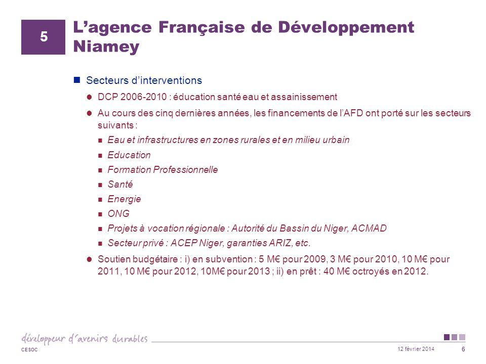 12 février 2014 CESOC 7 L'agence Française de Développement Niamey Depuis 2007, le volume total des autorisations de l'AFD au Niger, hors aide budgétaire, s'est élevé à 128,8 millions d'euros, sous forme de subventions (66%), de prêts souverains concessionnels (32%) et de garanties (2%).
