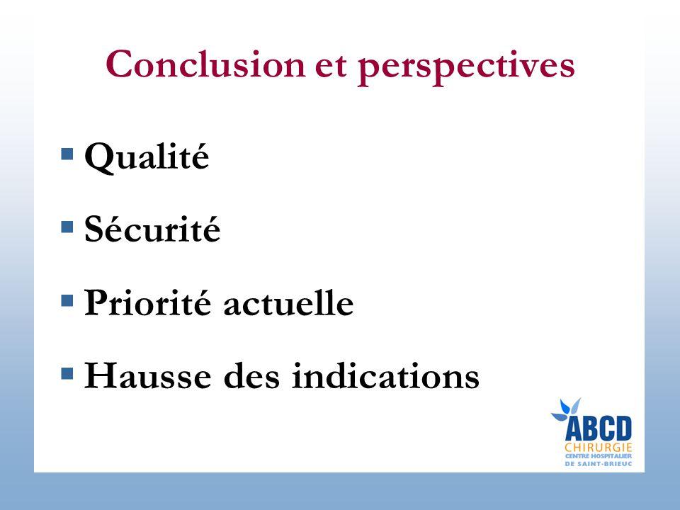 Conclusion et perspectives  Qualité  Sécurité  Priorité actuelle  Hausse des indications