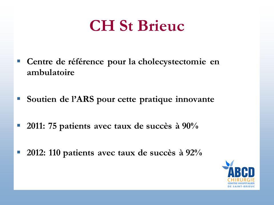 CH St Brieuc  Centre de référence pour la cholecystectomie en ambulatoire  Soutien de l'ARS pour cette pratique innovante  2011: 75 patients avec taux de succès à 90%  2012: 110 patients avec taux de succès à 92%