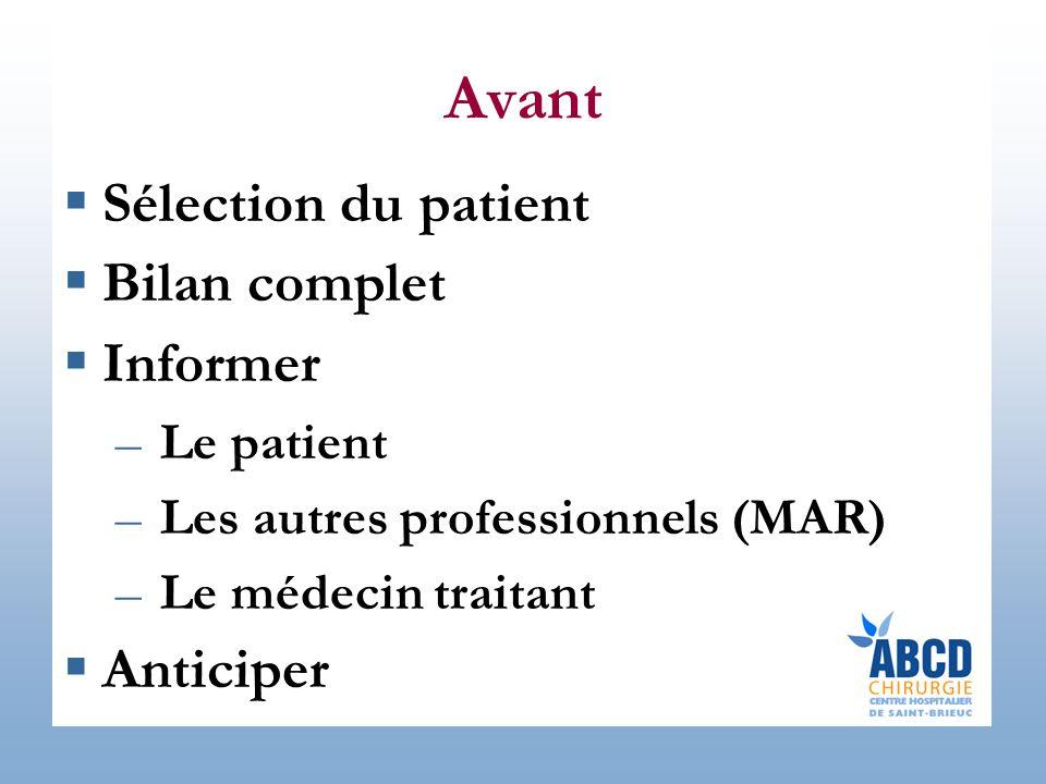 Avant  Sélection du patient  Bilan complet  Informer –Le patient –Les autres professionnels (MAR) –Le médecin traitant  Anticiper