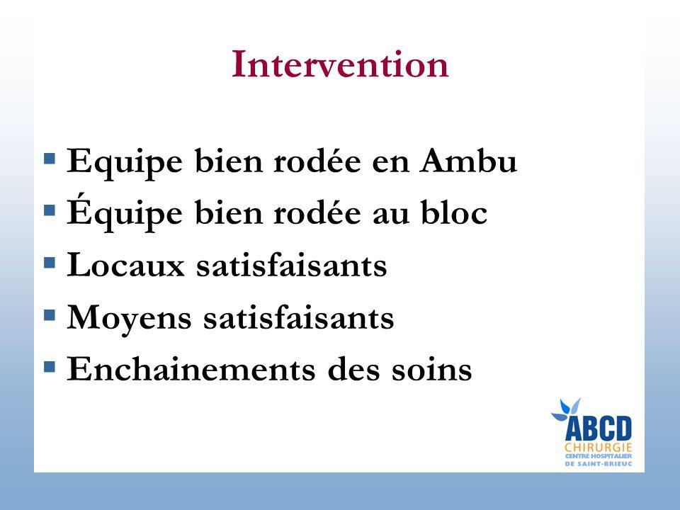 Intervention  Equipe bien rodée en Ambu  Équipe bien rodée au bloc  Locaux satisfaisants  Moyens satisfaisants  Enchainements des soins