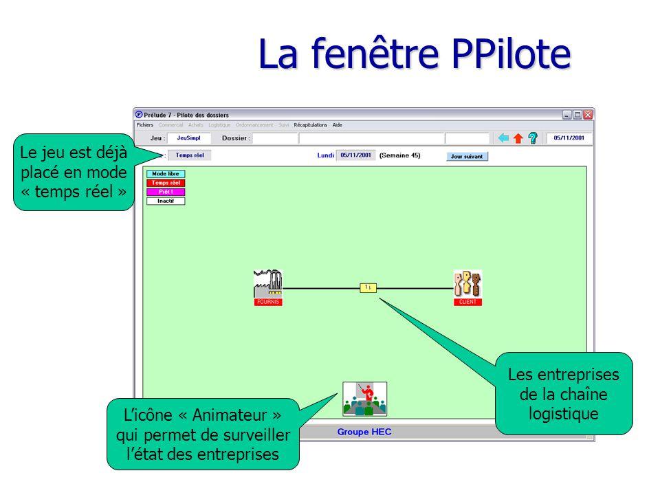 La fenêtre PPilote Le jeu est déjà placé en mode « temps réel » Les entreprises de la chaîne logistique L'icône « Animateur » qui permet de surveiller l'état des entreprises