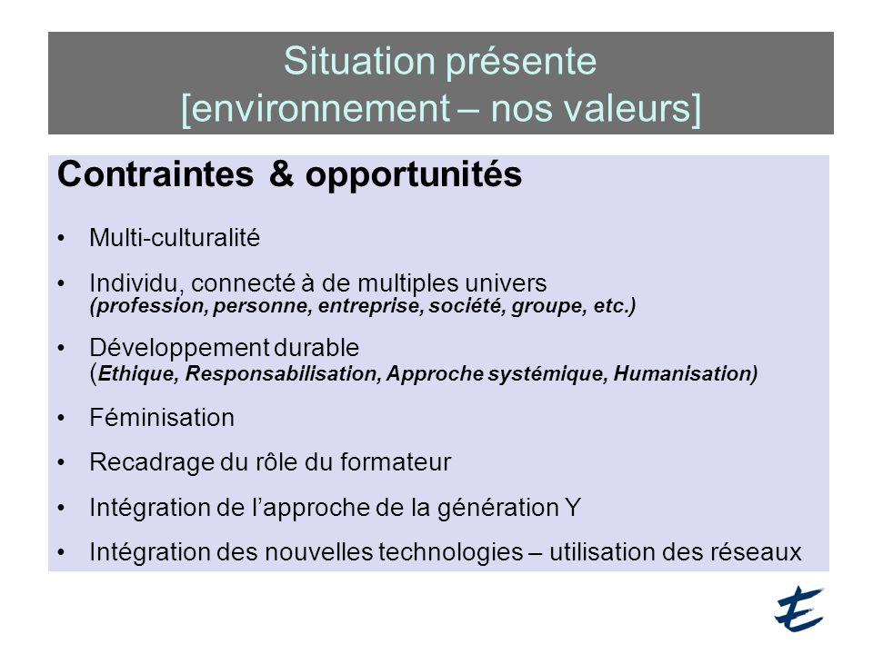 Contraintes & opportunités Multi-culturalité Individu, connecté à de multiples univers (profession, personne, entreprise, société, groupe, etc.) Dével
