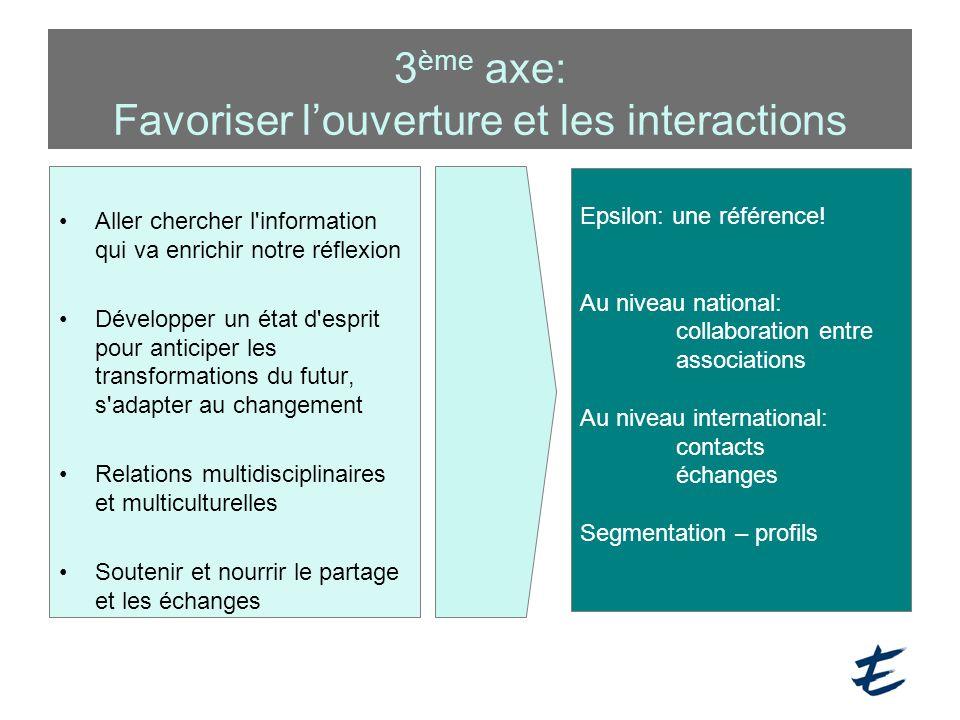 3 ème axe: Favoriser l'ouverture et les interactions Aller chercher l'information qui va enrichir notre réflexion Développer un état d'esprit pour ant