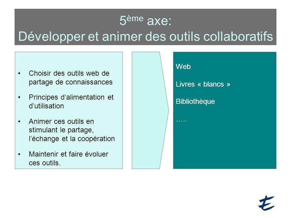 5 ème axe: Développer et animer des outils collaboratifs Choisir des outils web de partage de connaissances Principes d'alimentation et d'utilisation Animer ces outils en stimulant le partage, l'échange et la coopération Maintenir et faire évoluer ces outils.