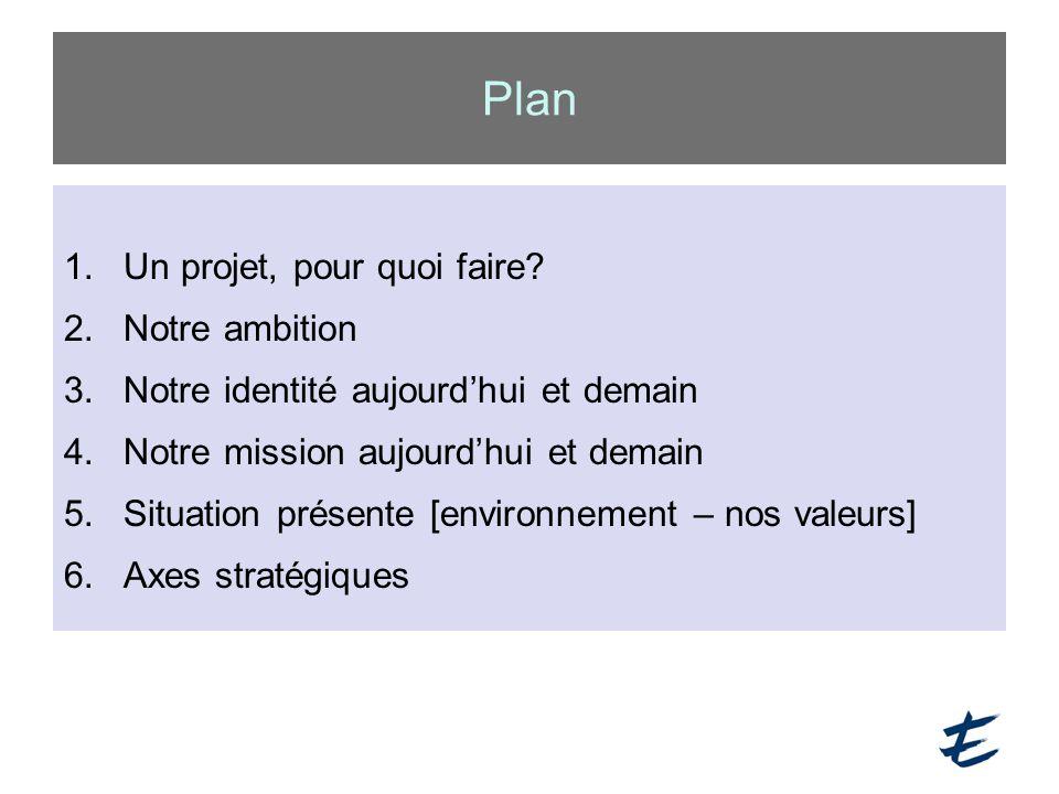 Plan 1.Un projet, pour quoi faire? 2.Notre ambition 3.Notre identité aujourd'hui et demain 4.Notre mission aujourd'hui et demain 5.Situation présente