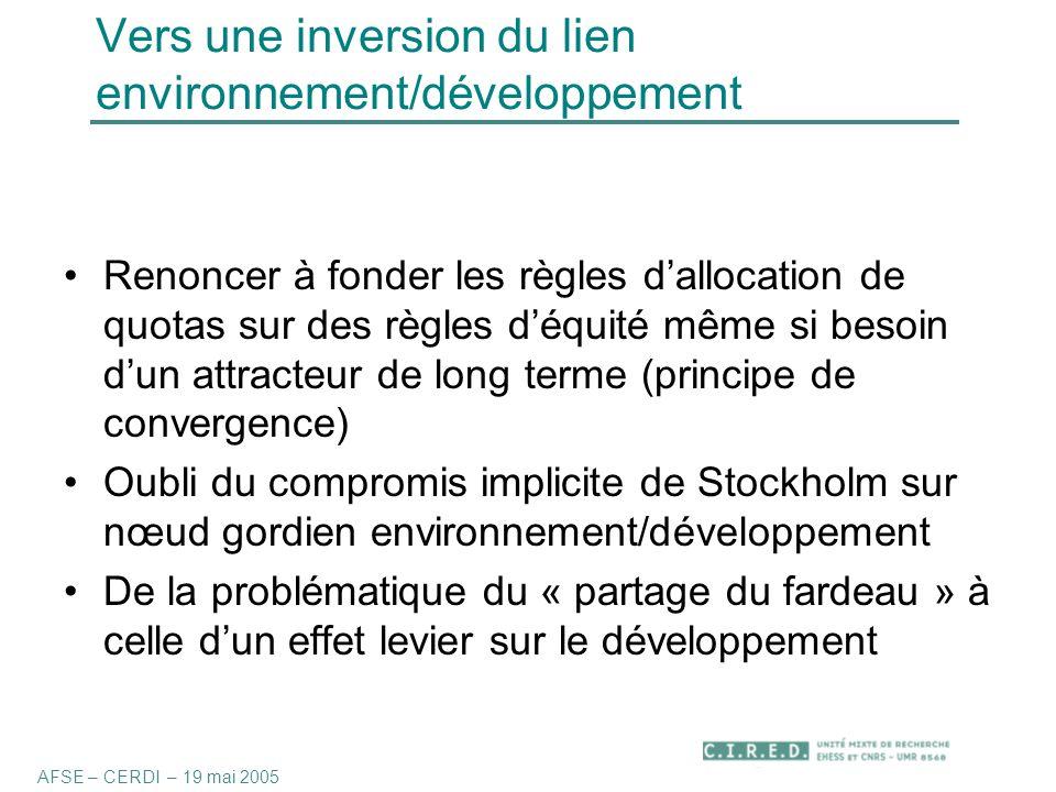 Vers une inversion du lien environnement/développement Renoncer à fonder les règles d'allocation de quotas sur des règles d'équité même si besoin d'un attracteur de long terme (principe de convergence) Oubli du compromis implicite de Stockholm sur nœud gordien environnement/développement De la problématique du « partage du fardeau » à celle d'un effet levier sur le développement AFSE – CERDI – 19 mai 2005