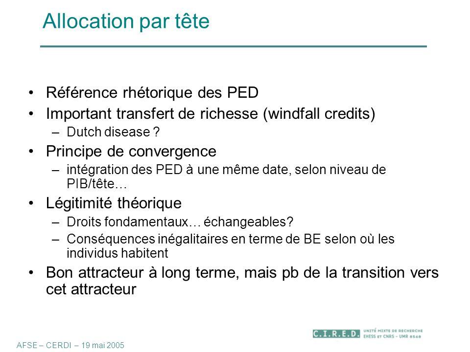 Allocation par tête Référence rhétorique des PED Important transfert de richesse (windfall credits) –Dutch disease .