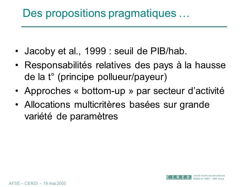 Des propositions pragmatiques … Jacoby et al., 1999 : seuil de PIB/hab.