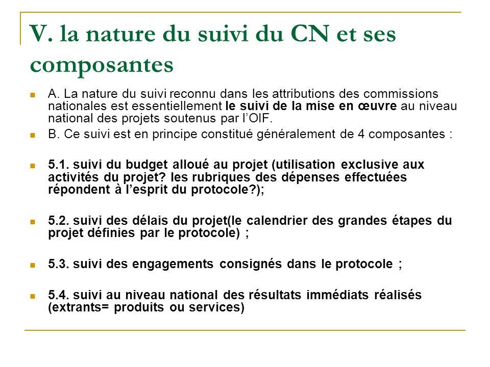 V. la nature du suivi du CN et ses composantes A.