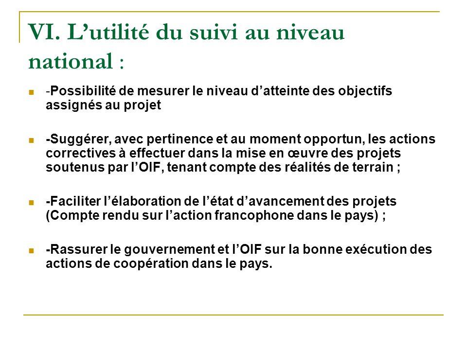 VI. L'utilité du suivi au niveau national : -Possibilité de mesurer le niveau d'atteinte des objectifs assignés au projet -Suggérer, avec pertinence e