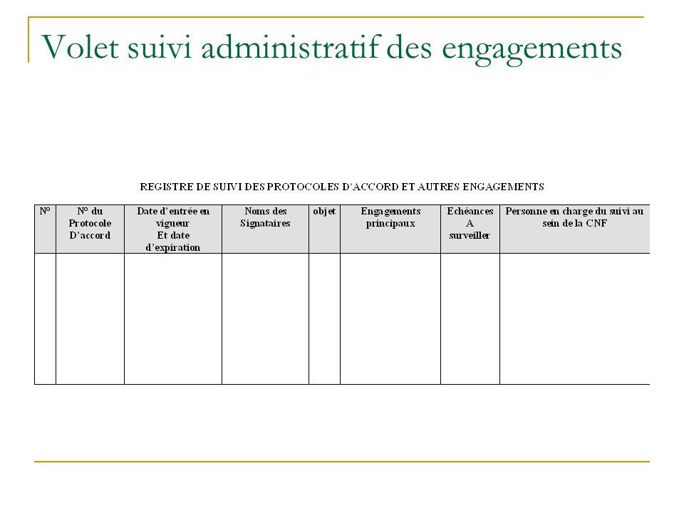 Volet suivi administratif des engagements